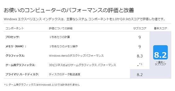 windows_experience_index2.jpg